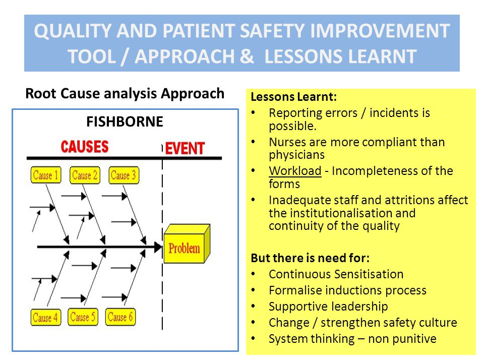 Lessons Learnt: Reporting errors / incidents is possible. Nurses are more compliant than physicians Workload - Incompleteness of the forms Inadequate