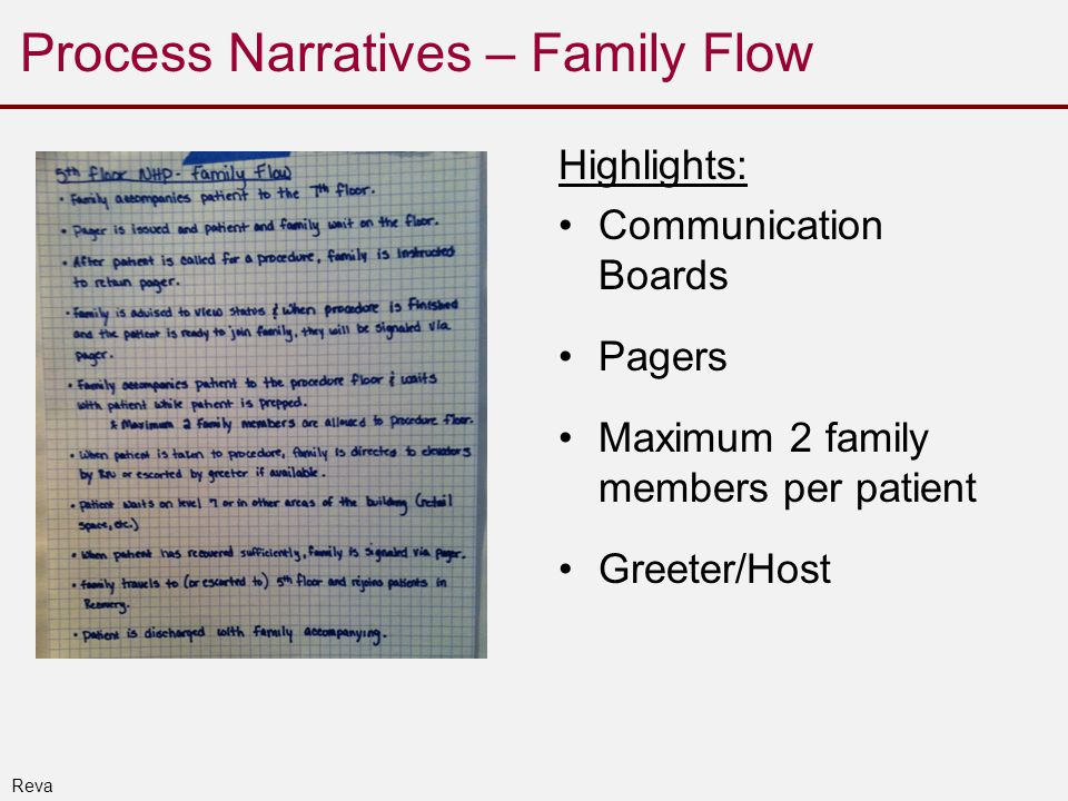 Process Narratives – Family Flow Highlights: Communication Boards Pagers Maximum 2 family members per patient Greeter/Host Reva