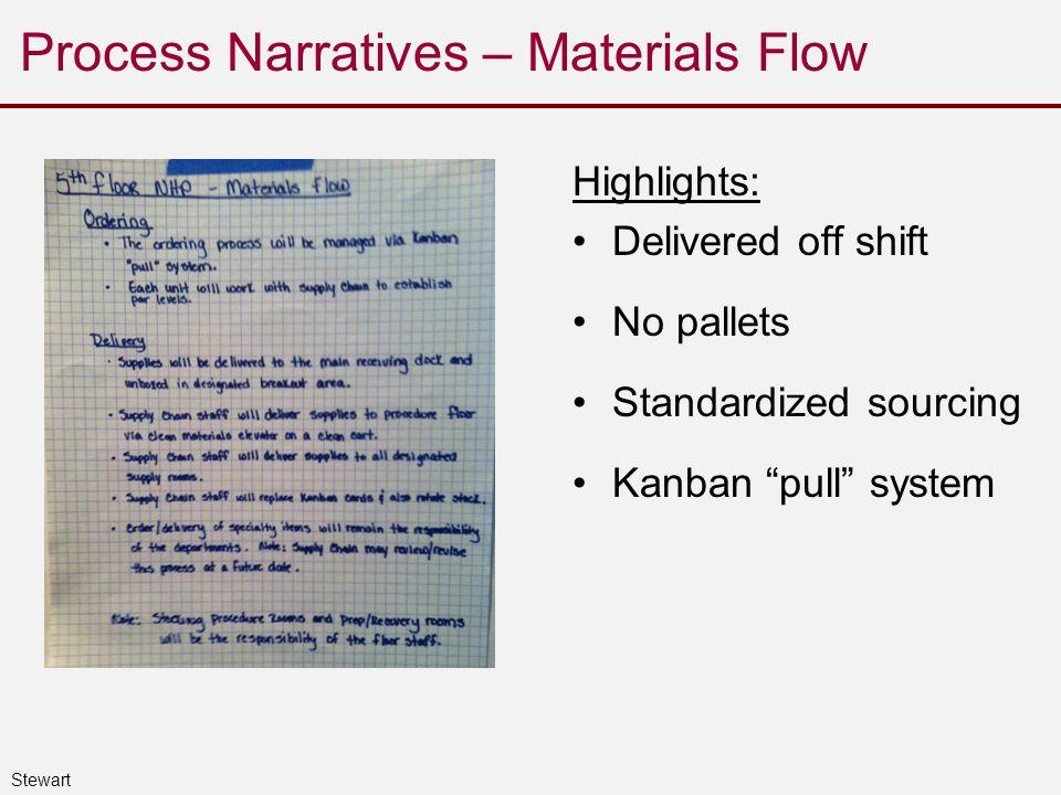 Process Narratives – Materials Flow Stewart Highlights: Delivered off shift No pallets Standardized sourcing Kanban pull system