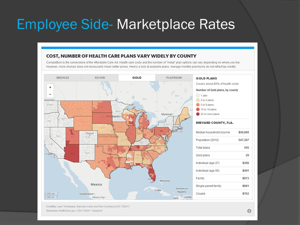 Employee Side- Marketplace Rates