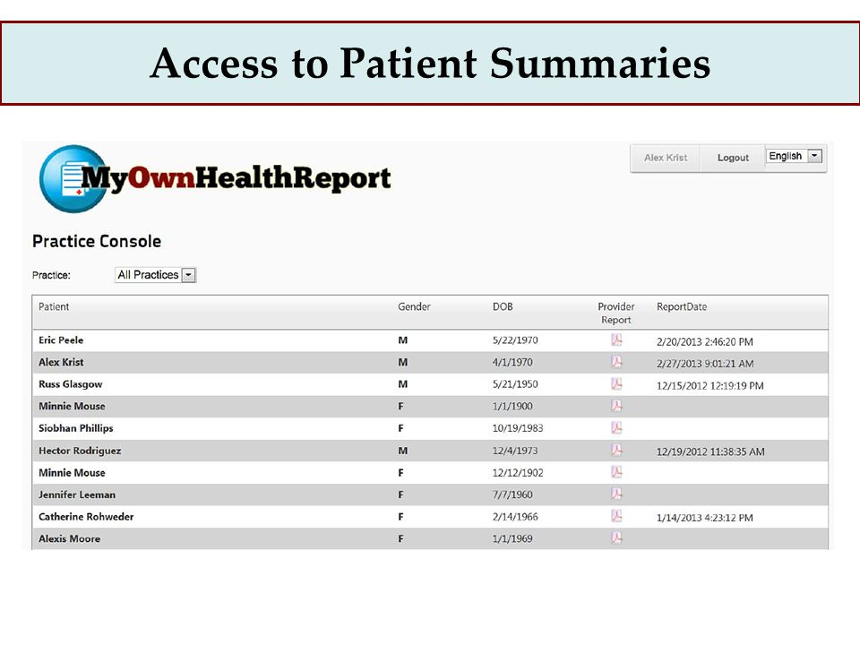 Access to Patient Summaries