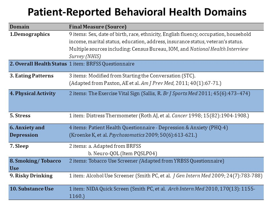 Patient-Reported Behavioral Health Domains DomainFinal Measure (Source) 1.Demographics 9 items: Sex, date of birth, race, ethnicity, English fluency, occupation, household income, marital status, education, address, insurance status, veteran's status.