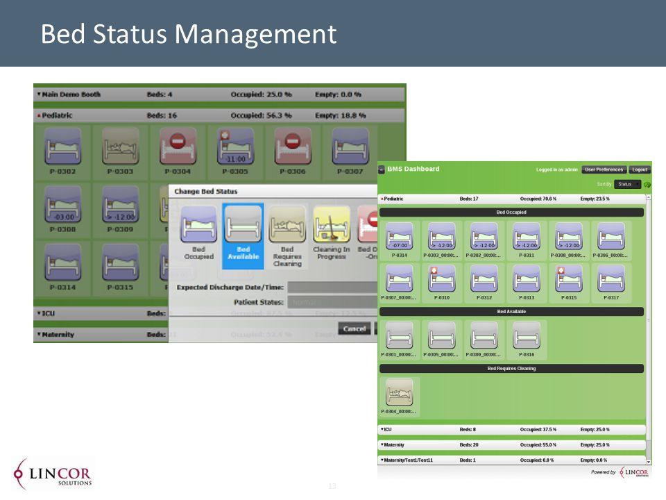 13 Vital Sign Monitoring Bed Status Management