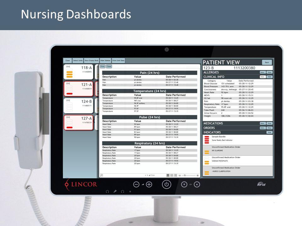 20 Nursing Dashboards