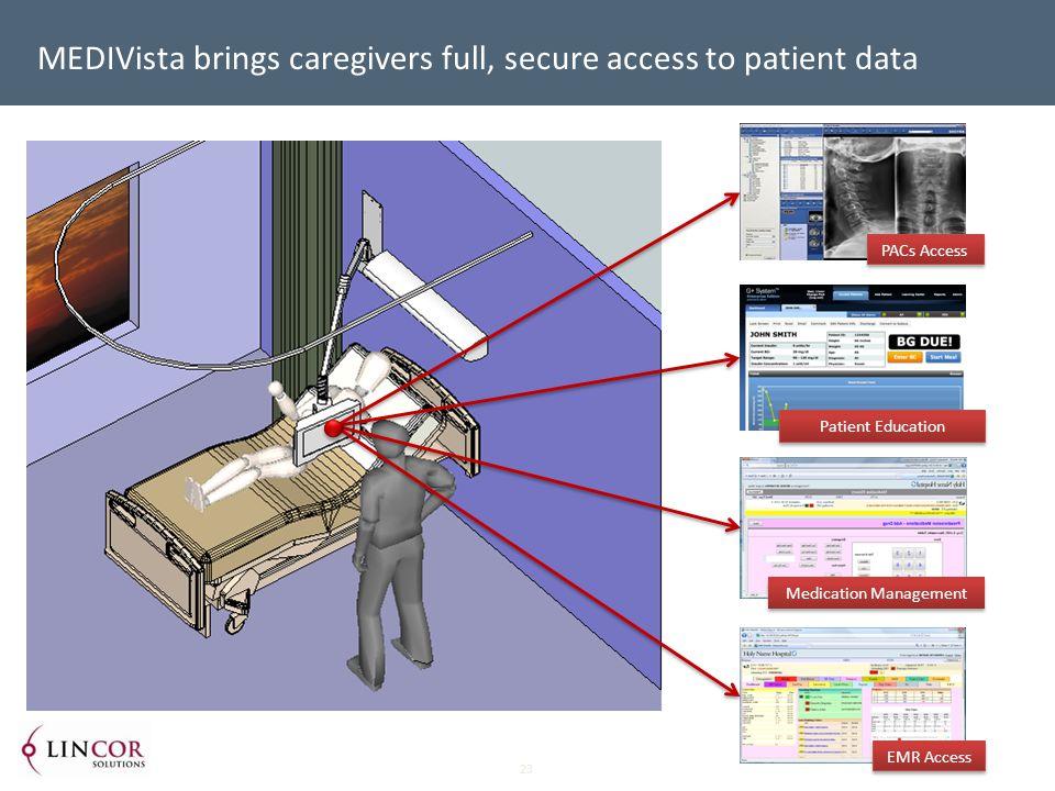 23 Medication Management Patient Education PACs Access MEDIVista brings caregivers full, secure access to patient data EMR Access