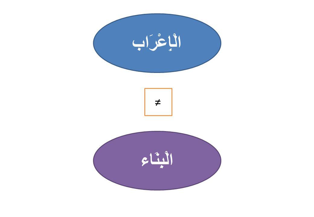 الْإِعْرَاب الْبِنَاء ≠