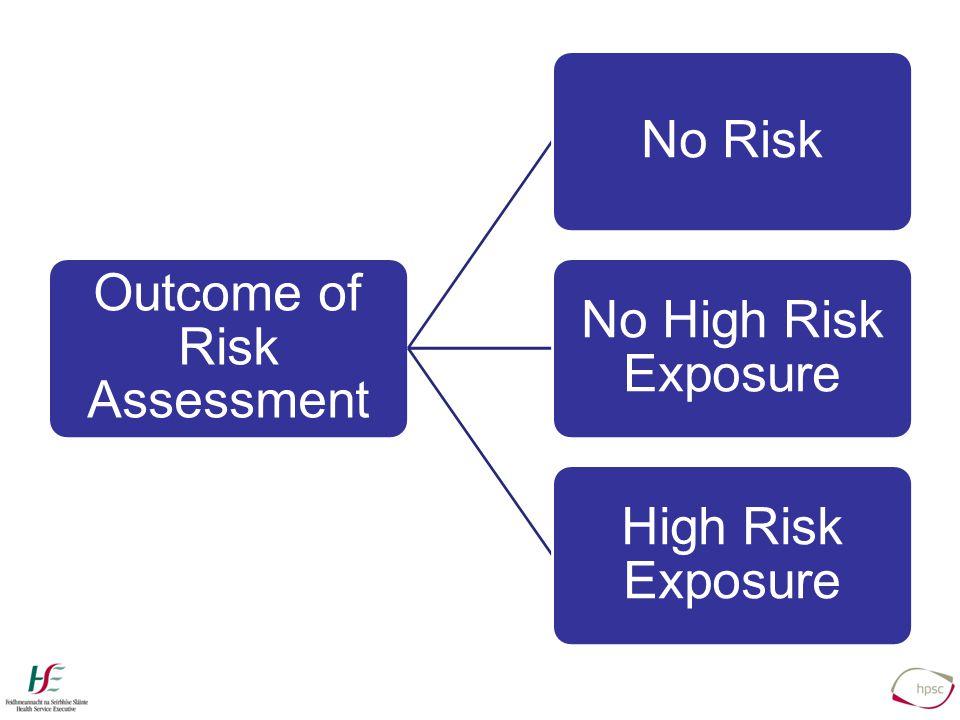 Outcome of Risk Assessment No Risk No High Risk Exposure High Risk Exposure