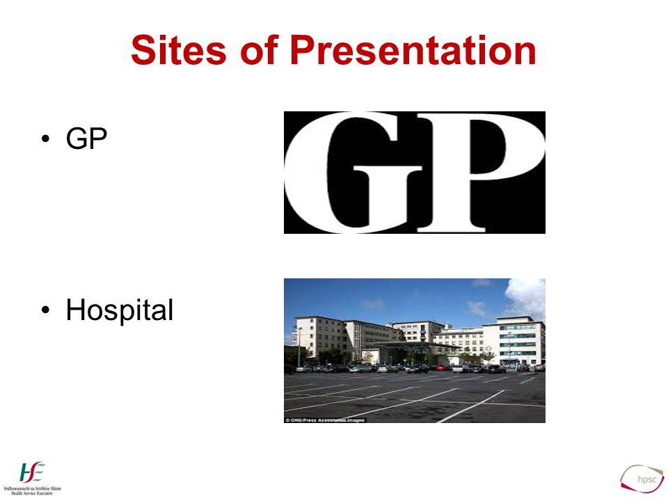 Sites of Presentation GP Hospital