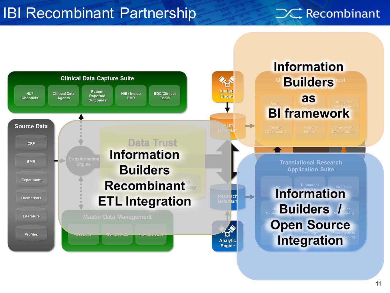 11 IBI Recombinant Partnership