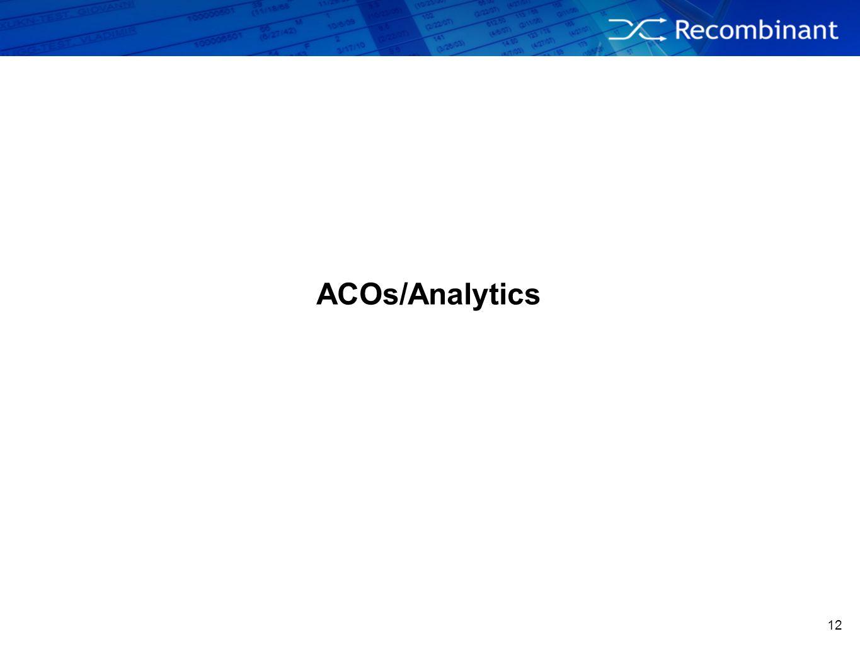 12 ACOs/Analytics
