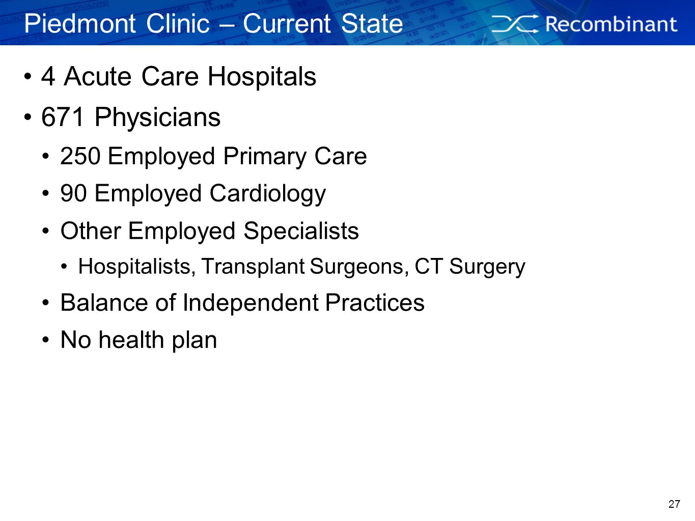 27 Piedmont Clinic – Current State 4 Acute Care Hospitals 671 Physicians 250 Employed Primary Care 90 Employed Cardiology Other Employed Specialists H