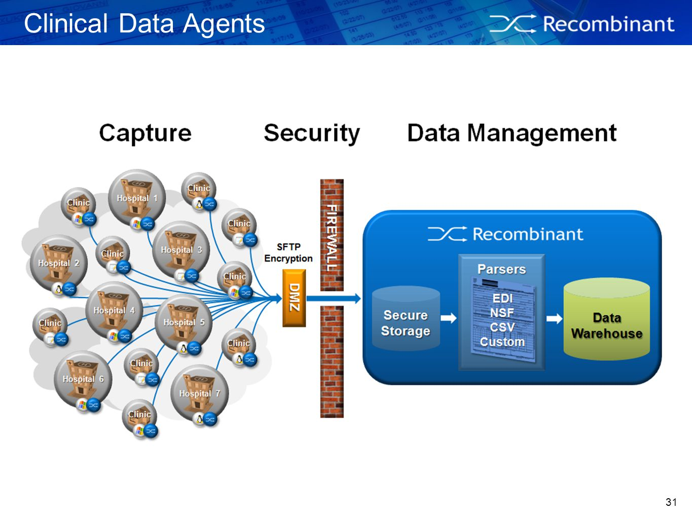 31 Clinical Data Agents