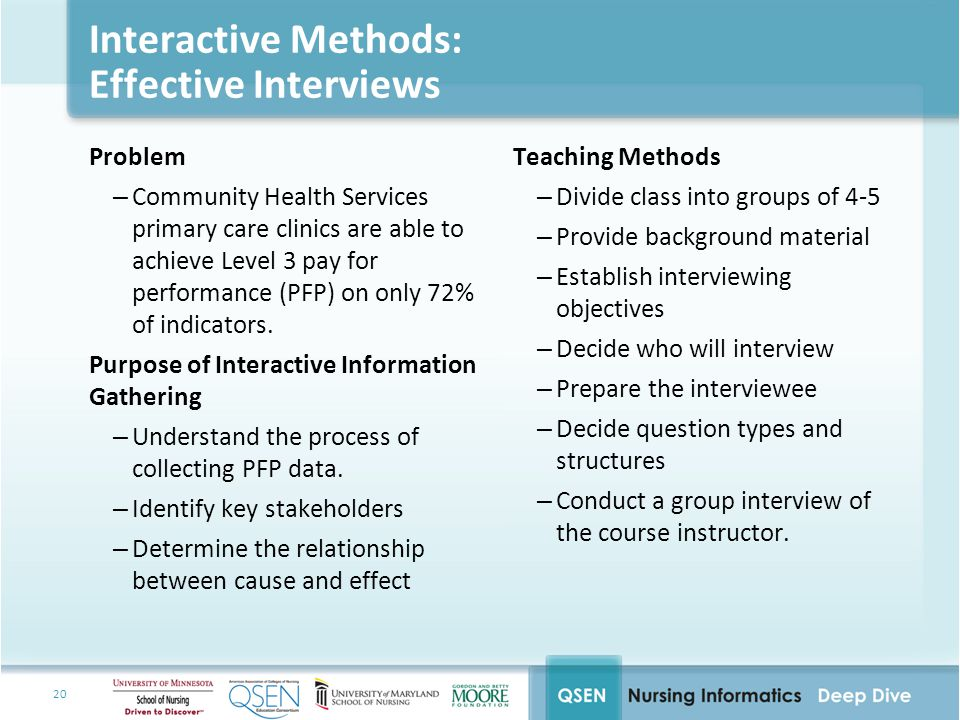 20 Interactive Methods: Effective Interviews Problem –Community Health Services primary care clinics are able to achieve Level 3 pay for performance (PFP) on only 72% of indicators.