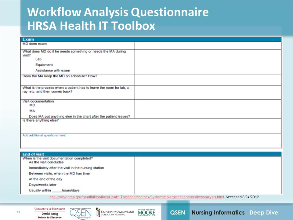 31 Workflow Analysis Questionnaire HRSA Health IT Toolbox http://www.hrsa.gov/healthit/toolbox/HealthITAdoptiontoolbox/SystemImplementation/workflowanalysis.htmlhttp://www.hrsa.gov/healthit/toolbox/HealthITAdoptiontoolbox/SystemImplementation/workflowanalysis.html.