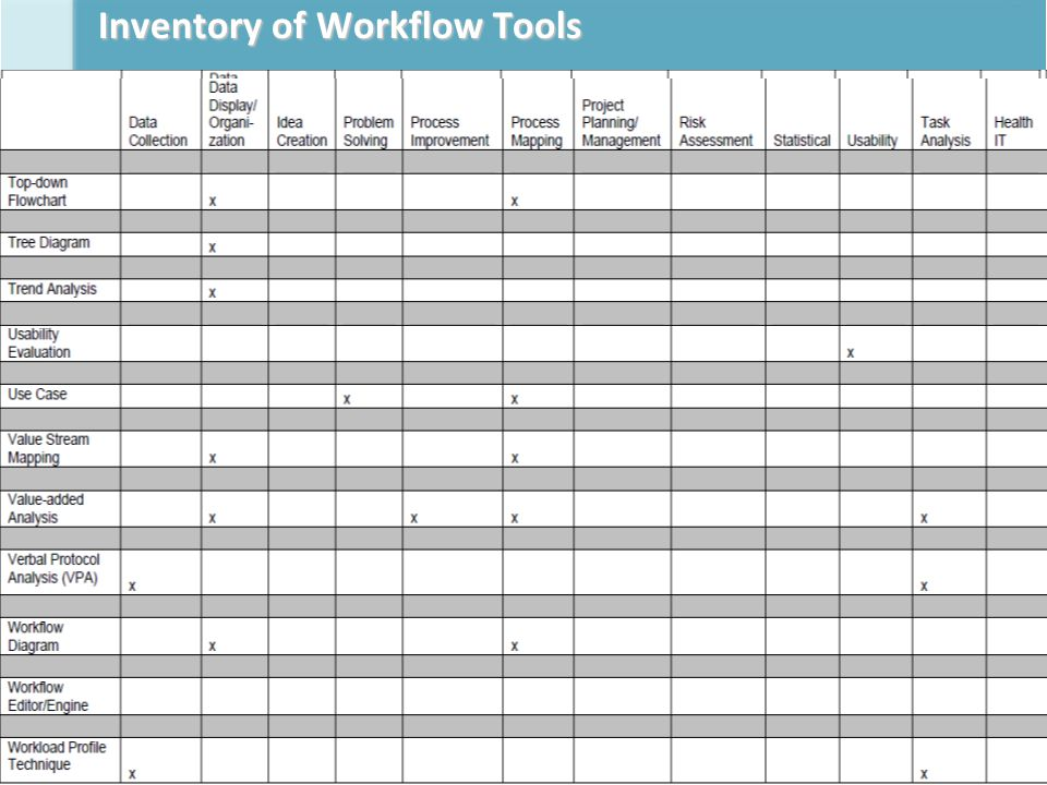 34 Inventory of Workflow Tools Inventory of Workflow Tools
