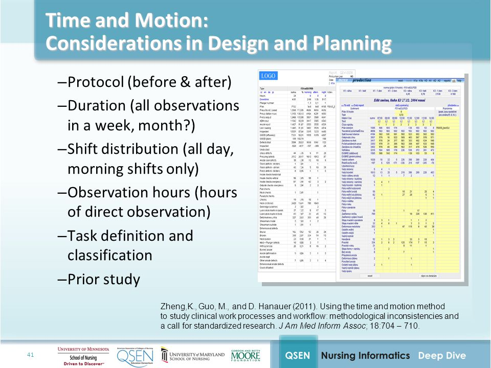 41 Time and Motion: Considerations in Design and Planning –Protocol (before & after) –Duration (all observations in a week, month ) –Shift distribution (all day, morning shifts only) –Observation hours (hours of direct observation) –Task definition and classification –Prior study Zheng,K., Guo, M., and D.