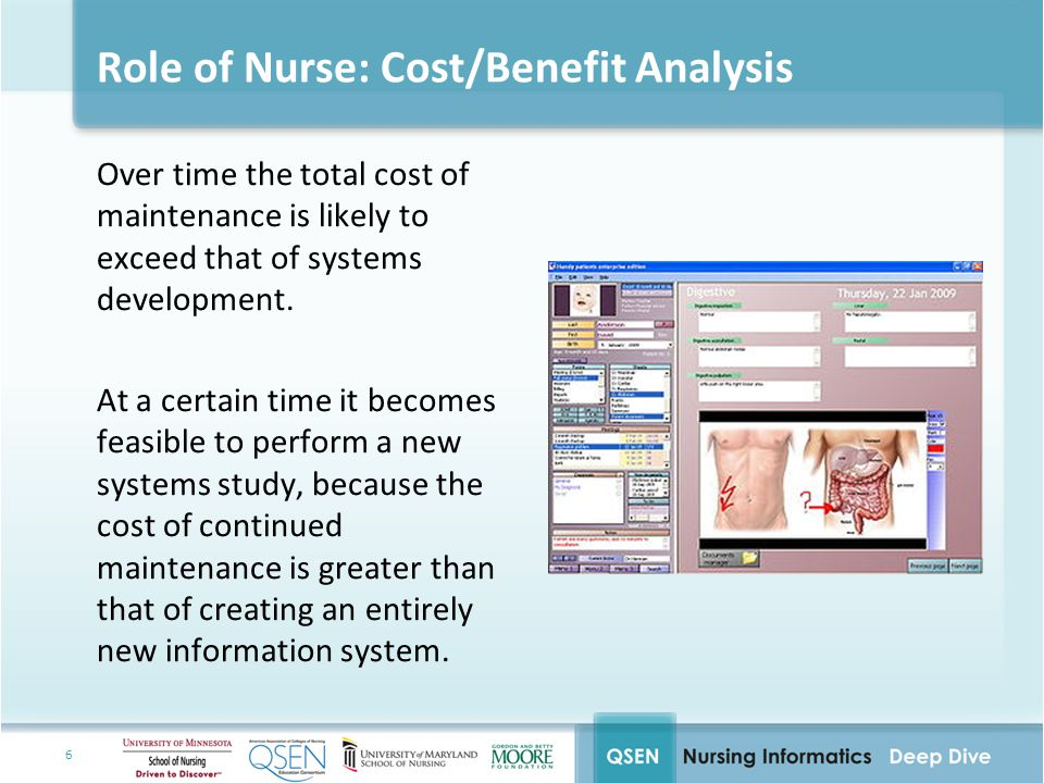 6 Role of Nurse: Cost/Benefit Analysis Over time the total cost of maintenance is likely to exceed that of systems development. At a certain time it b