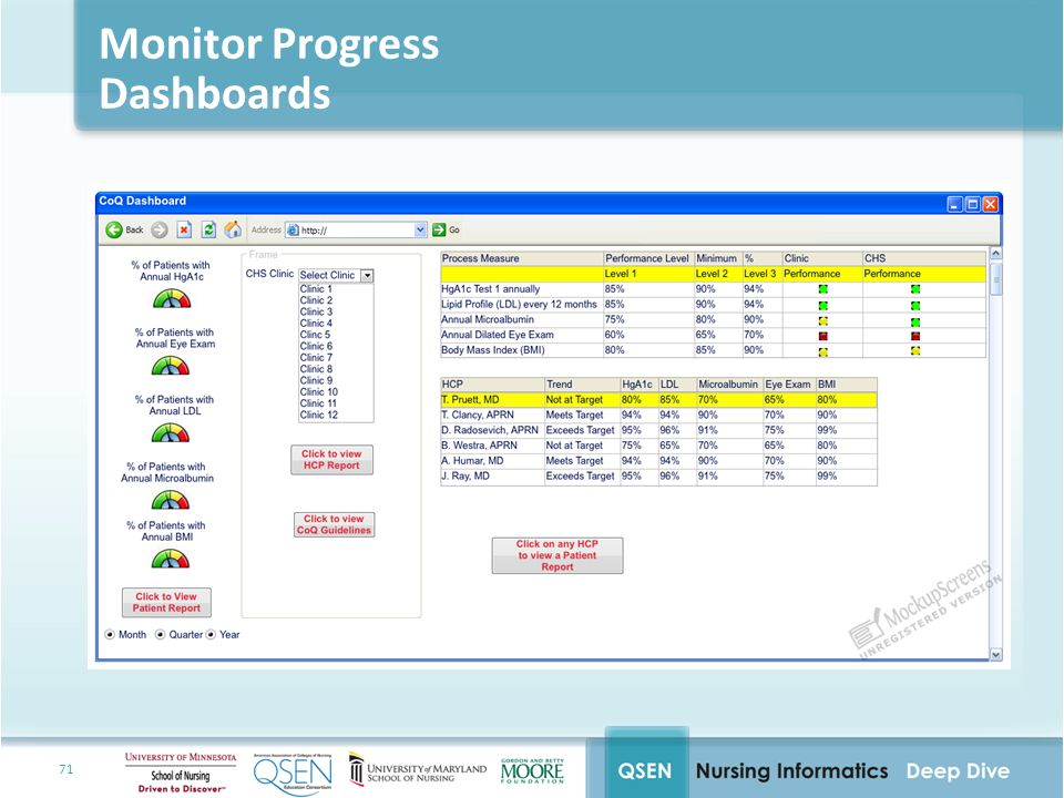 71 Monitor Progress Dashboards
