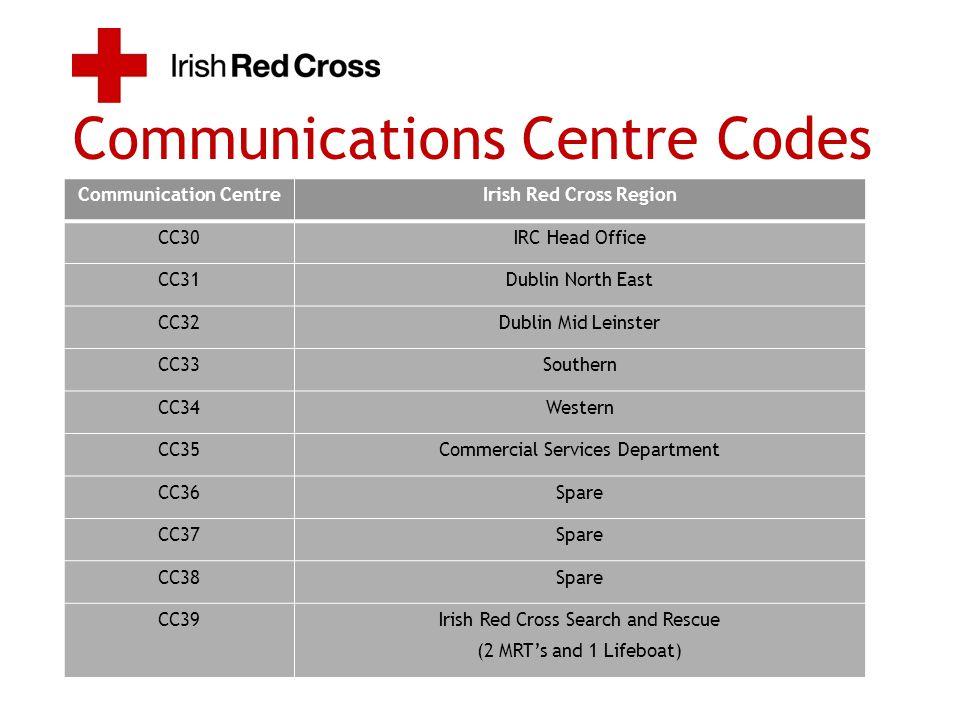 Communications Centre Codes Communication CentreIrish Red Cross Region CC30IRC Head Office CC31Dublin North East CC32Dublin Mid Leinster CC33Southern
