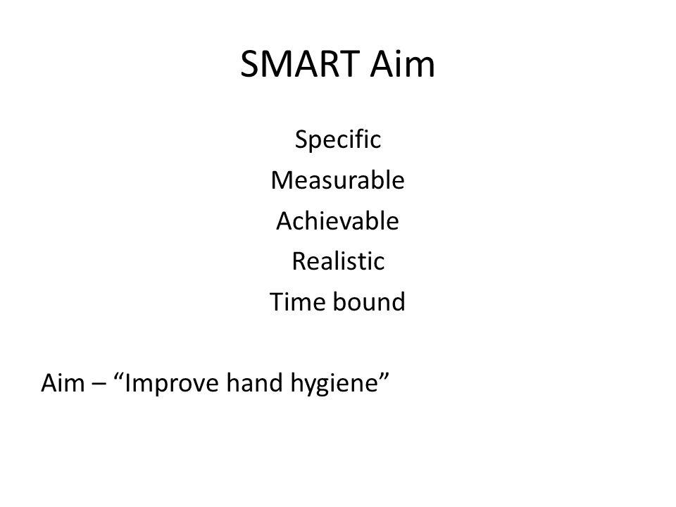 SMART Aim Specific Measurable Achievable Realistic Time bound Aim – Improve hand hygiene