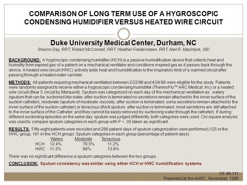Duke University Medical Center, Durham, NC Sharon Day, RRT, Robert McConnell, RRT, Heather Fredericksen, RRT, Neil R.