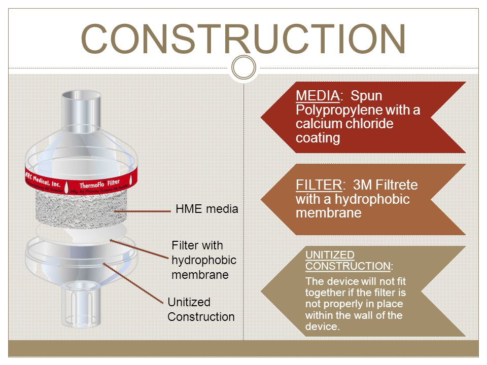CONSTRUCTION HME media Filter with hydrophobic membrane Unitized Construction MEDIA: Spun Polypropylene with a calcium chloride coating FILTER: 3M Filtrete with a hydrophobic membrane UNITIZED CONSTRUCTION: The device will not fit together if the filter is not properly in place within the wall of the device.