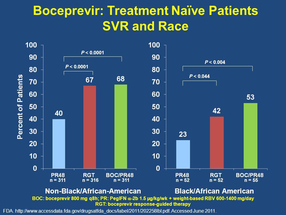 Boceprevir: Treatment Naïve Patients SVR and Race n = 311n = 316n = 311 Non-Black/African-AmericanBlack/African American n = 52 n = 55 P < 0.0001 P < 0.004 P < 0.044 FDA.