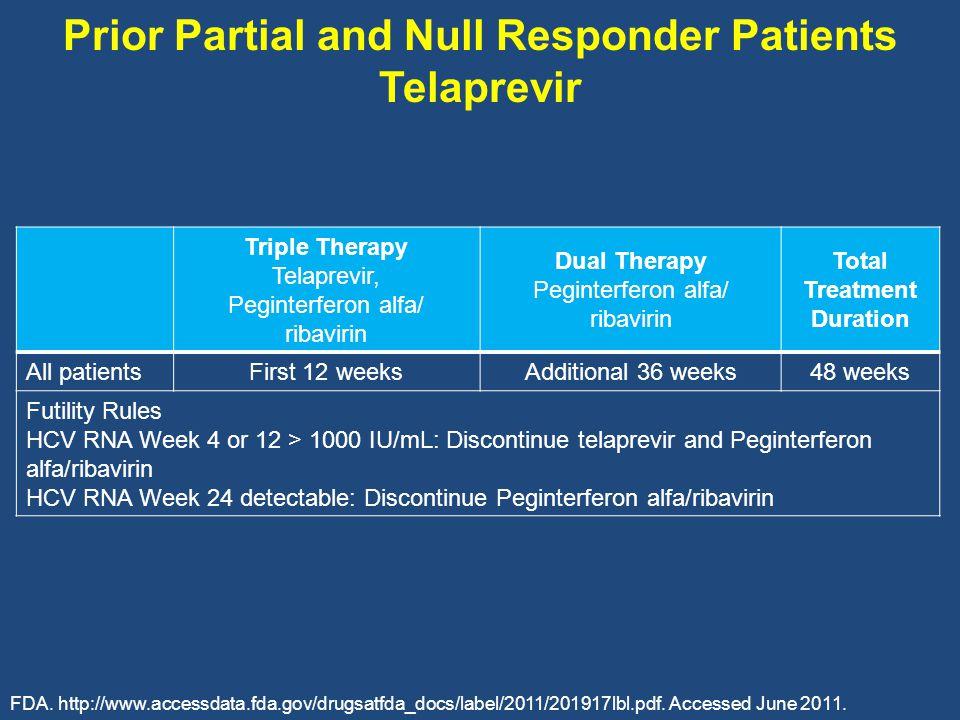 Prior Partial and Null Responder Patients Telaprevir FDA.