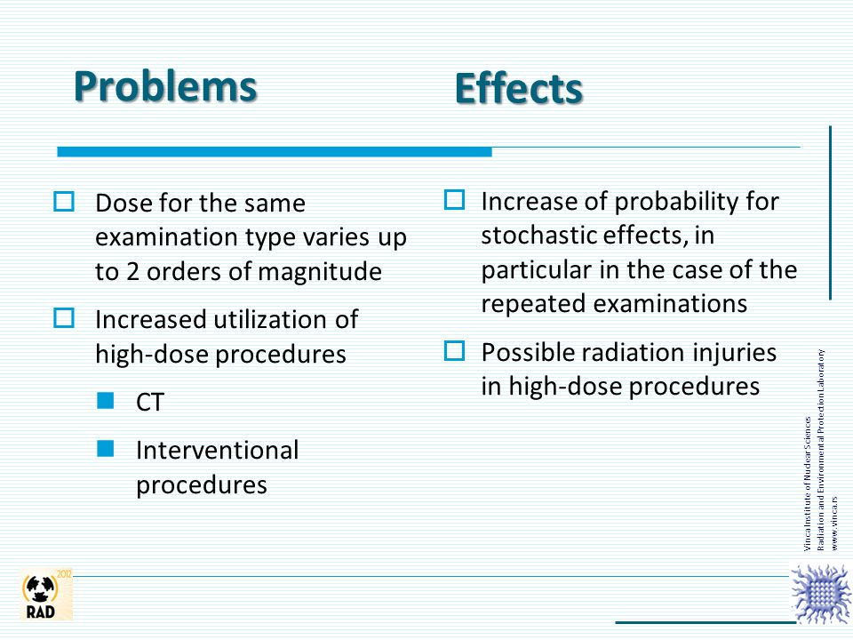 Problems  Dose for the same examination type varies up to 2 orders of magnitude  Increased utilization of high-dose procedures CT Interventional pro