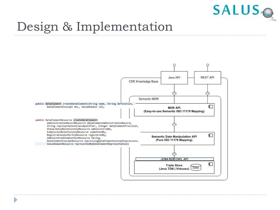 Design & Implementation JENA RDF/OWL API
