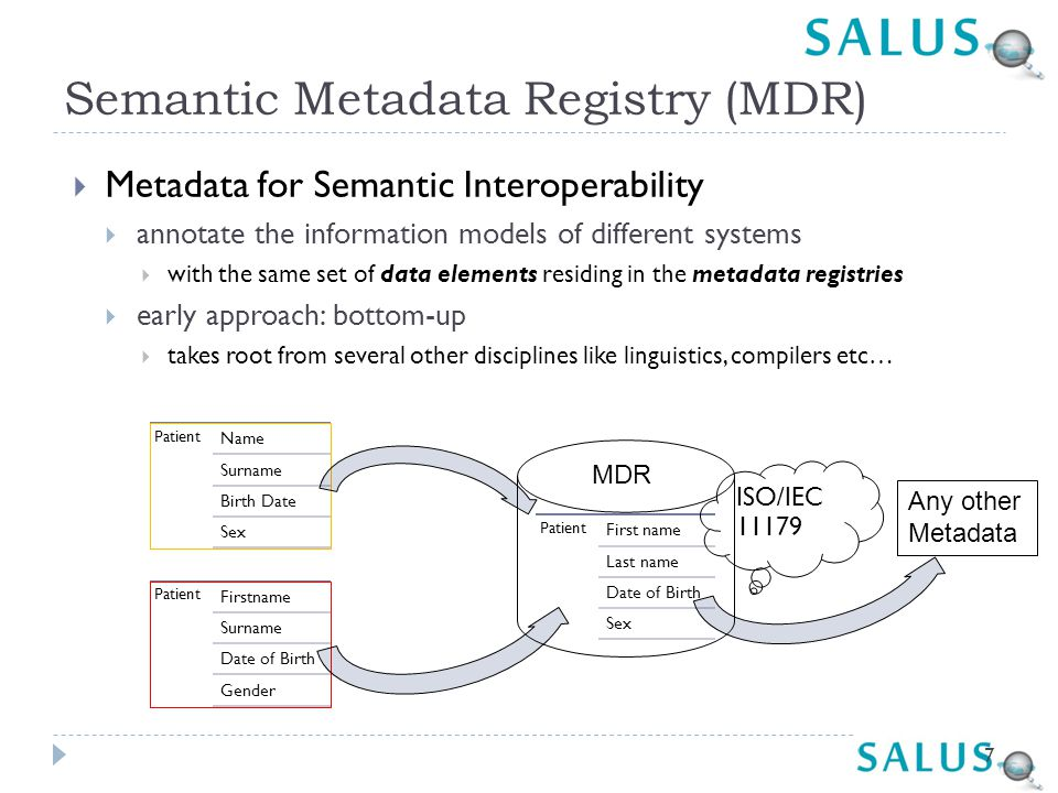 Semantic Metadata Registry (MDR)  Metadata for Semantic Interoperability  annotate the information models of different systems  with the same set of data elements residing in the metadata registries  early approach: bottom-up  takes root from several other disciplines like linguistics, compilers etc… MDR ISO/IEC 11179 Any other Metadata 7