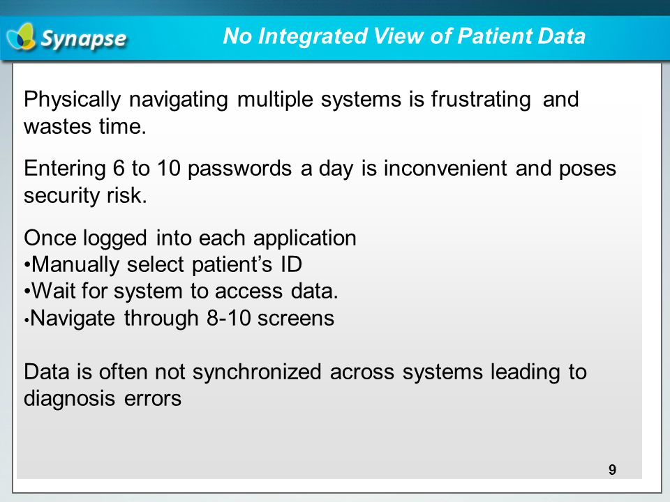 No Integrated View of Patient Data Electronic Medical Record (EMR) Radiology Information System (RIS) Laboratory Information System (LIS) Physically navigating multiple systems is frustrating and wastes time.