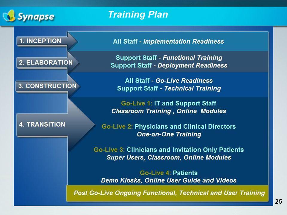 Training Plan 25