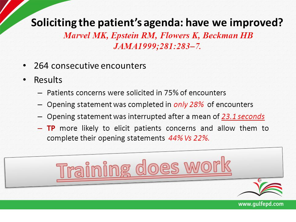 Soliciting the patient's agenda: have we improved? Marvel MK, Epstein RM, Flowers K, Beckman HB JAMA1999;281:283–7. 264 consecutive encounters Results