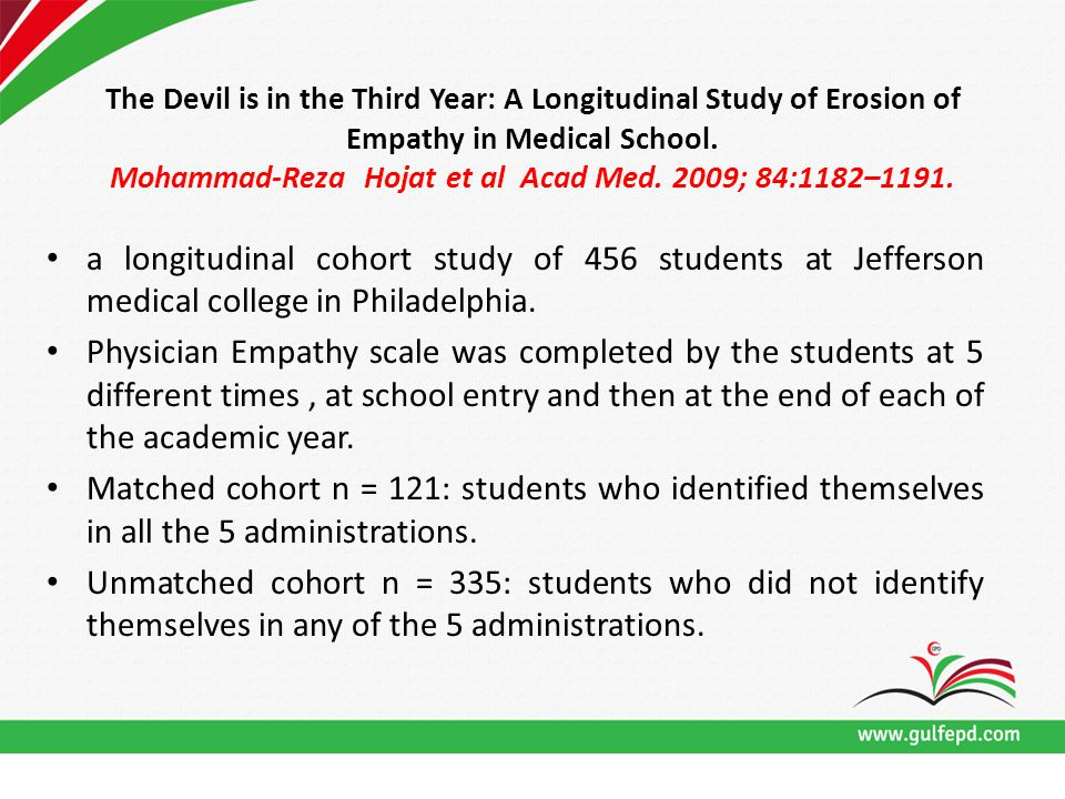 The Devil is in the Third Year: A Longitudinal Study of Erosion of Empathy in Medical School.
