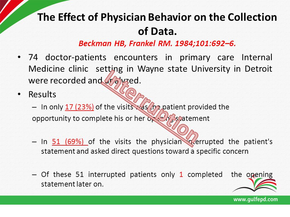 The Effect of Physician Behavior on the Collection of Data. Beckman HB, Frankel RM. 1984;101:692–6. 74 doctor-patients encounters in primary care Inte