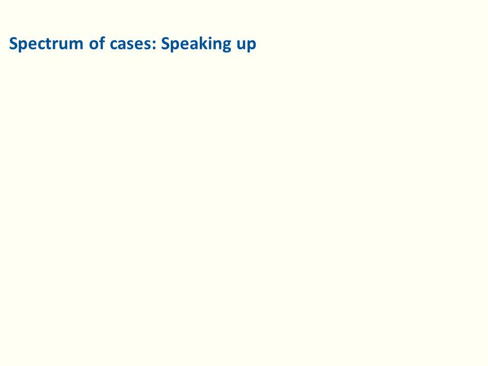 Spectrum of cases: Speaking up