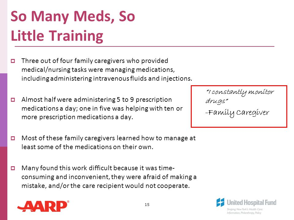 So Many Meds, So Little Training  Three out of four family caregivers who provided medical/nursing tasks were managing medications, including adminis