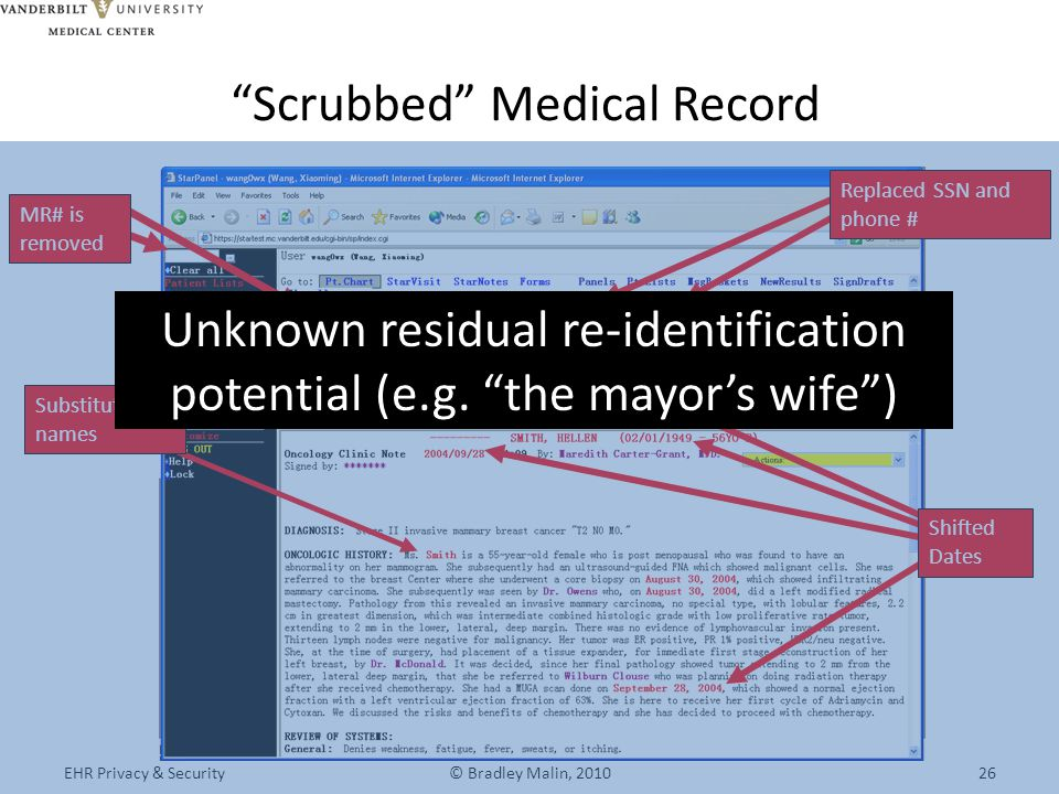 EHR Privacy & Security© Bradley Malin, 201026 Scrubbed Medical Record Substituted names Replaced SSN and phone # Shifted Dates MR# is removed Unknown residual re-identification potential (e.g.