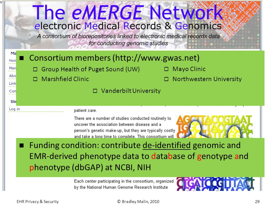 Consortium members (http://www.gwas.net)  Group Health of Puget Sound (UW)  Marshfield Clinic  Mayo Clinic  Northwestern University  Vanderbilt University Funding condition: contribute de-identified genomic and EMR-derived phenotype data to database of genotype and phenotype (dbGAP) at NCBI, NIH EHR Privacy & Security© Bradley Malin, 201029