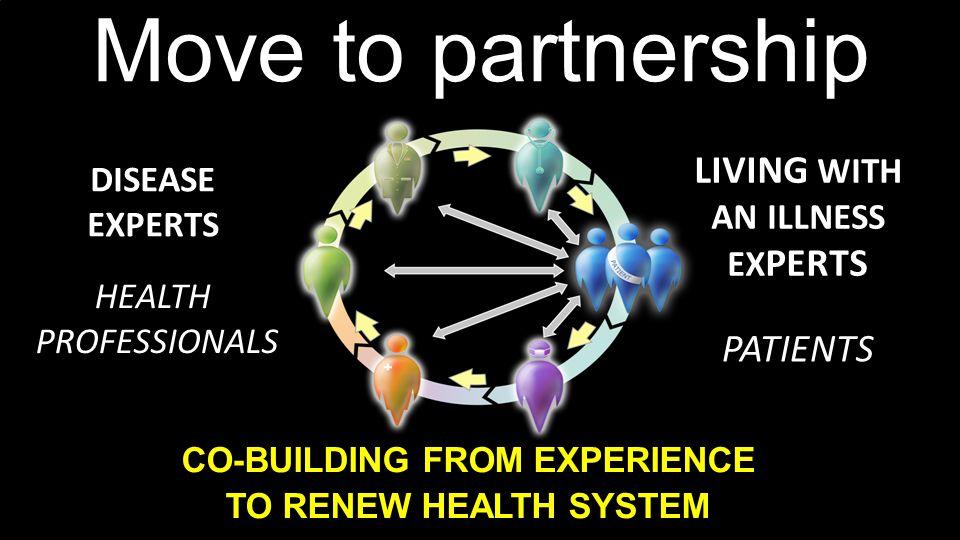 Move to partnership CO-BUILDING FROM EXPERIENCE TO RENEW HEALTH SYSTEM LIVING WITH AN ILLNESS EX PERTS DISEASE EXPERTS HEALTH PROFESSIONALS PATIENTS