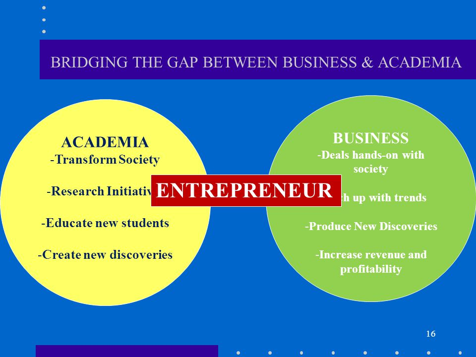 16 BRIDGING THE GAP BETWEEN BUSINESS & ACADEMIA ACADEMIA -Transform Society -Research Initiatives -Educate new students -Create new discoveries BUSINESS -Deals hands-on with society -Catch up with trends -Produce New Discoveries -Increase revenue and profitability GAP ENTREPRENEUR