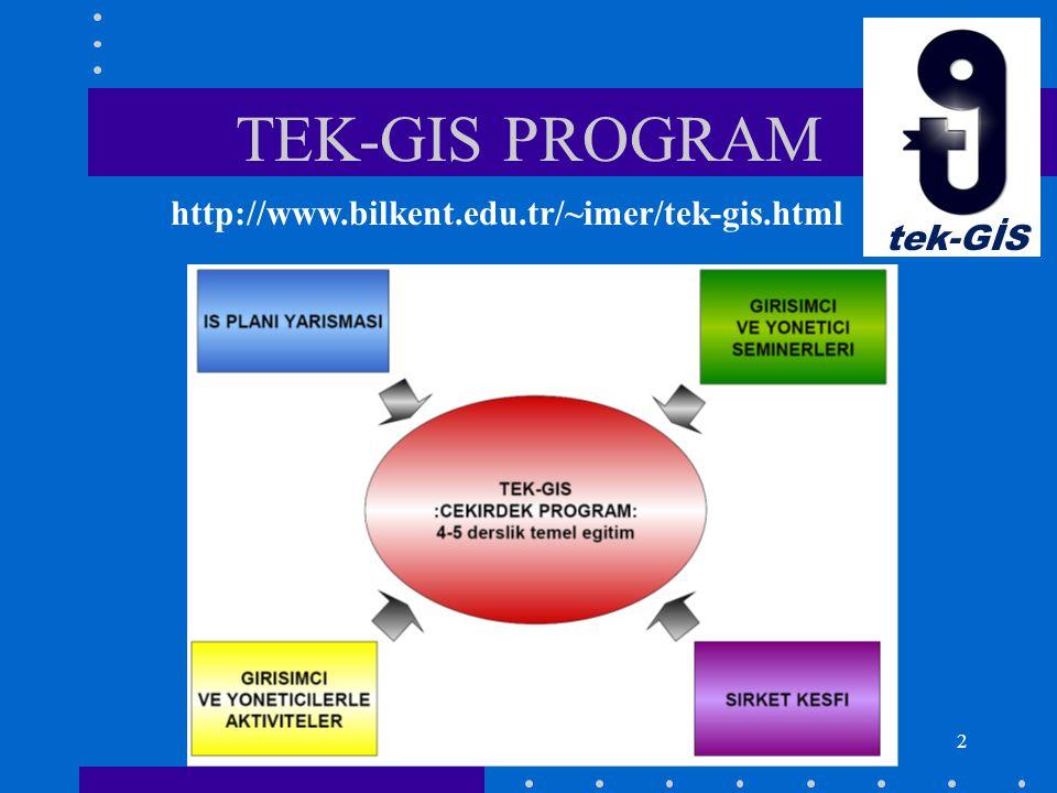 2 TEK-GIS PROGRAM http://www.bilkent.edu.tr/~imer/tek-gis.html tek-GİS