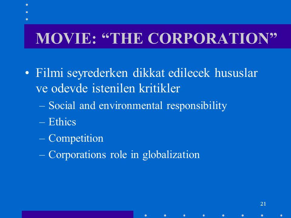 21 MOVIE: THE CORPORATION Filmi seyrederken dikkat edilecek hususlar ve odevde istenilen kritikler –Social and environmental responsibility –Ethics –Competition –Corporations role in globalization