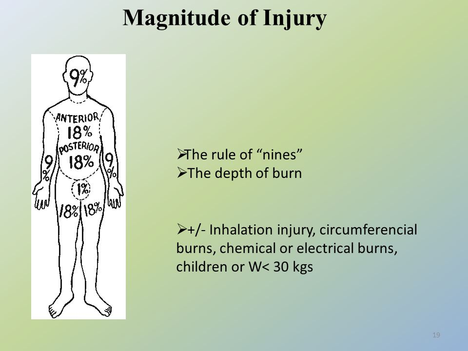 Magnitude of Injury  The rule of nines  The depth of burn  +/- Inhalation injury, circumferencial burns, chemical or electrical burns, children or W< 30 kgs 19