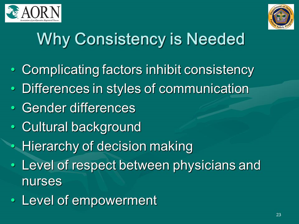 23 Why Consistency is Needed Complicating factors inhibit consistencyComplicating factors inhibit consistency Differences in styles of communicationDi