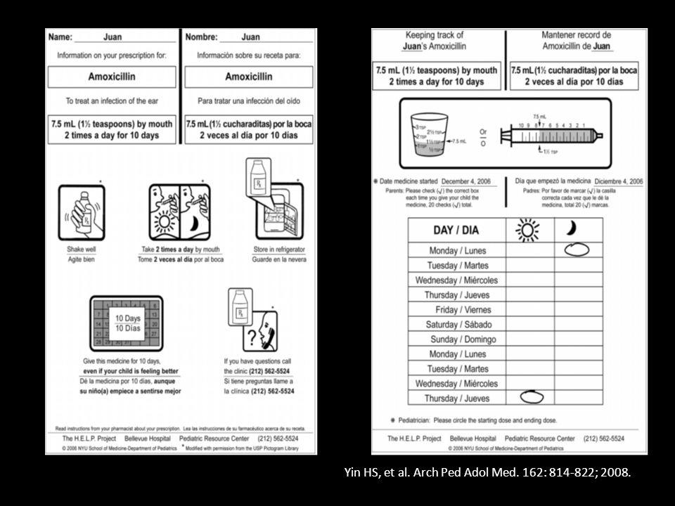 Yin HS, et al. Arch Ped Adol Med. 162: 814-822; 2008.
