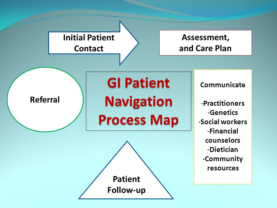 Standards and Practice American College of Surgeons: Commission on Cancer Standard 3.1 Patient Navigation Process (Phase in by 2015): The cancer committee assesses the community to identify barriers to care, provides navigation services either on-site or by referral or in partnership with local or national organizations, and assesses and reports on the process annually.