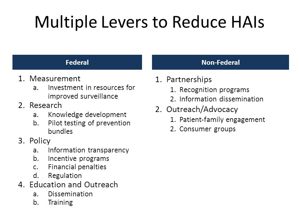 Multiple Levers to Reduce HAIs FederalNon-Federal 1.Measurement a.Investment in resources for improved surveillance 2.Research a.Knowledge development b.Pilot testing of prevention bundles 3.Policy a.Information transparency b.Incentive programs c.Financial penalties d.Regulation 4.Education and Outreach a.Dissemination b.Training 1.Partnerships 1.Recognition programs 2.Information dissemination 2.Outreach/Advocacy 1.Patient-family engagement 2.Consumer groups