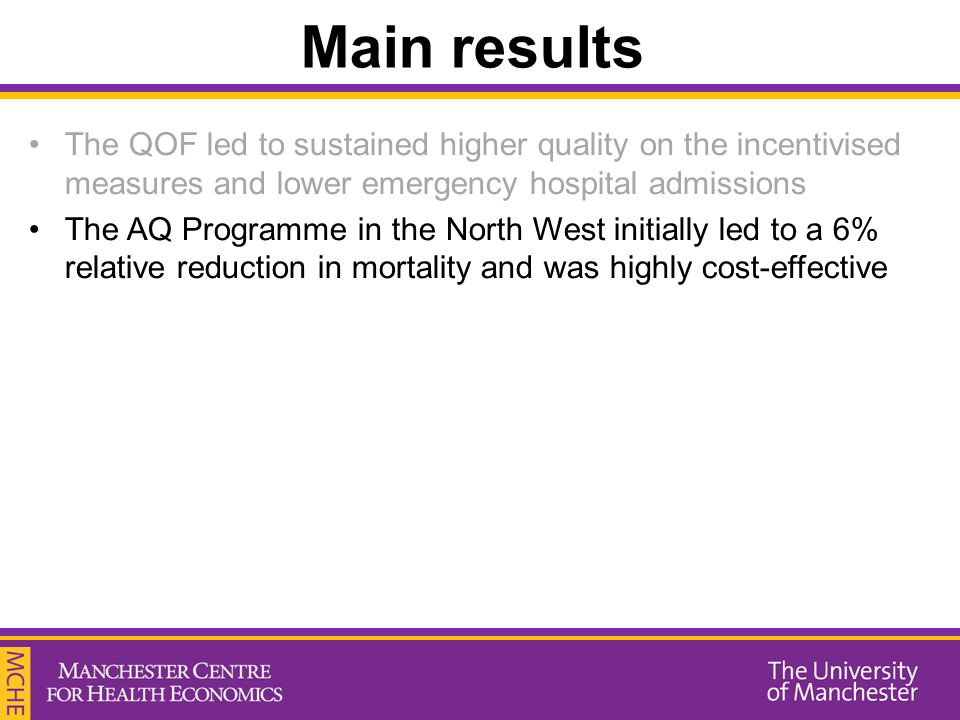 Main results The QOF led to sustained higher quality on the incentivised measures and lower emergency hospital admissions The AQ Programme in the North West initially led to a 6% relative reduction in mortality and was highly cost-effective